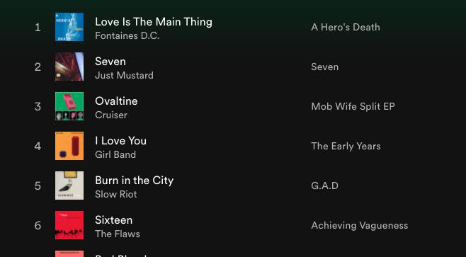 arlenes awesome mix playlist jan 2021